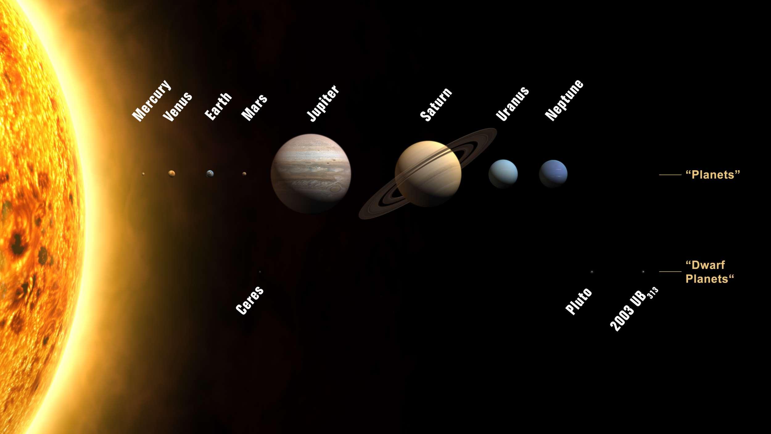 Plutone potrebbe ospitare la vita! | CENTRO UFOLOGICO ...